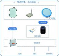 超宽带UWB室内定位技术分析
